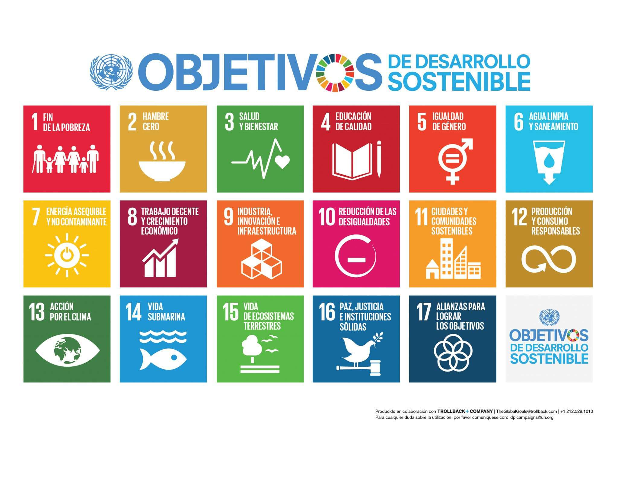 Objetivos desarrollo sost